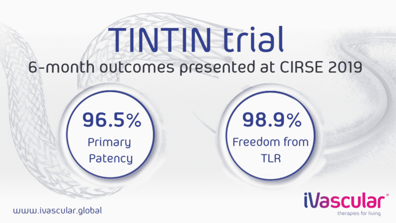 TINTIN Trial 6 month outcomes